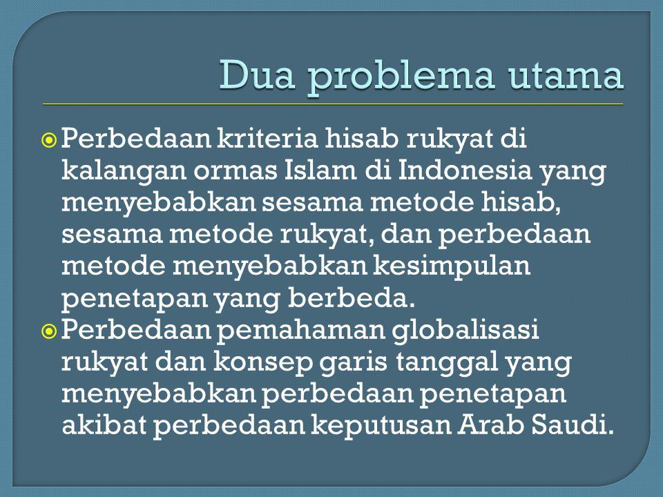 Dua problema utama