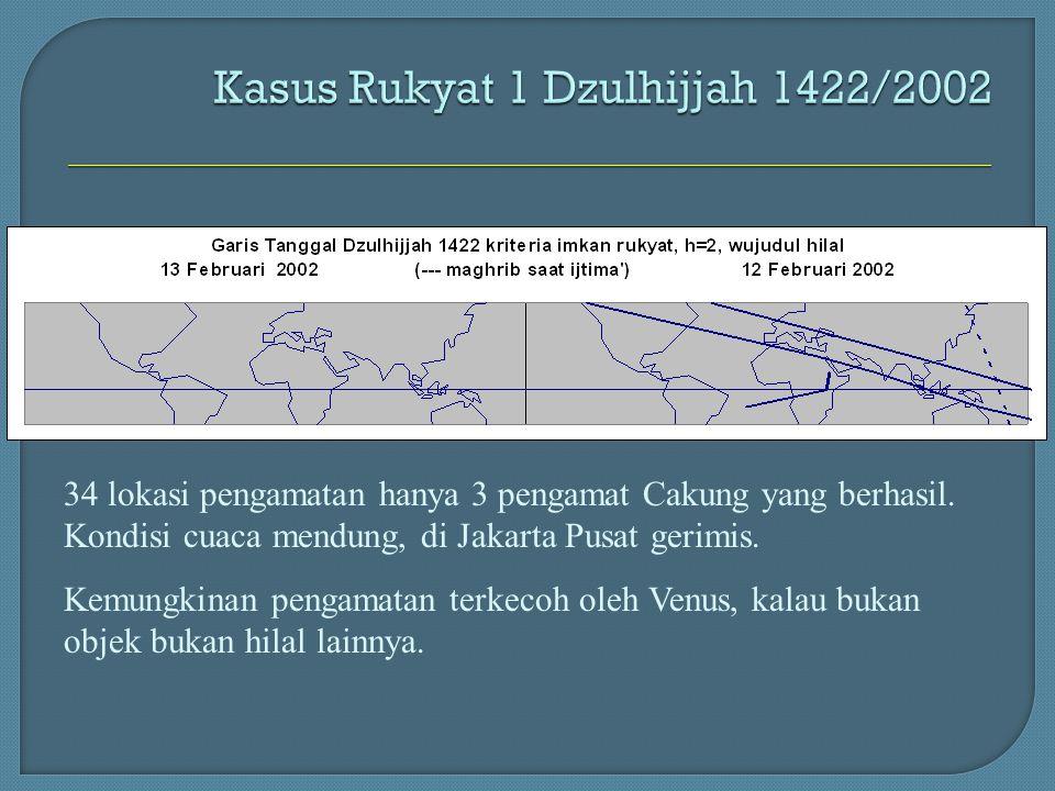 Kasus Rukyat 1 Dzulhijjah 1422/2002