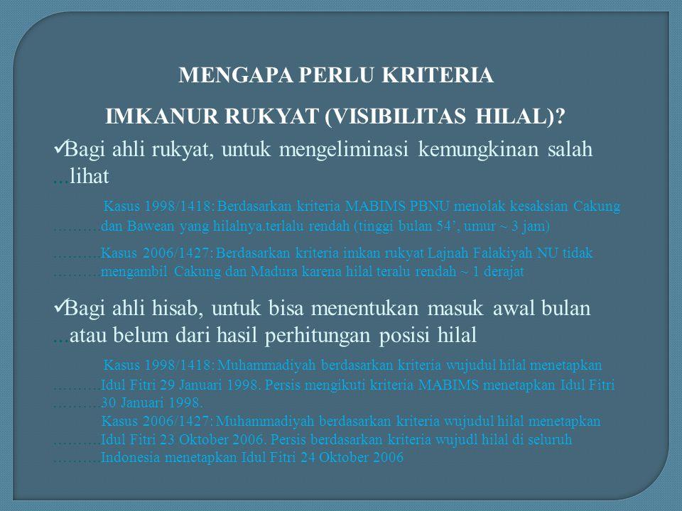 MENGAPA PERLU KRITERIA IMKANUR RUKYAT (VISIBILITAS HILAL)