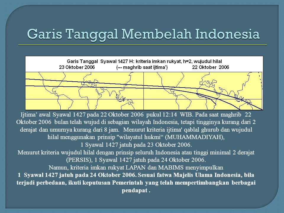Garis Tanggal Membelah Indonesia