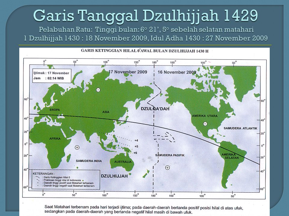 Garis Tanggal Dzulhijjah 1429 Pelabuhan Ratu: Tinggi bulan: 6o 21', 5o sebelah selatan matahari 1 Dzulhijjah 1430 : 18 November 2009, Idul Adha 1430 : 27 November 2009