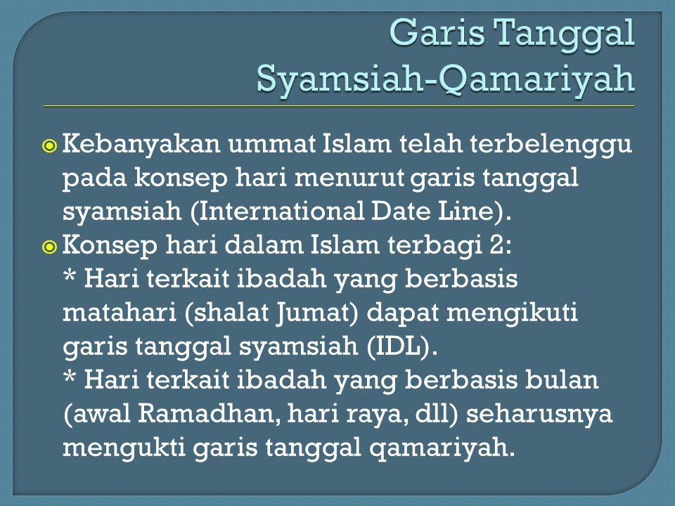 Garis Tanggal Syamsiah-Qamariyah