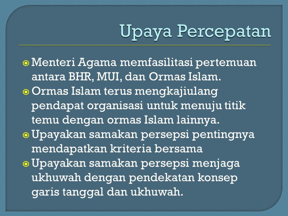 Upaya Percepatan Menteri Agama memfasilitasi pertemuan antara BHR, MUI, dan Ormas Islam.