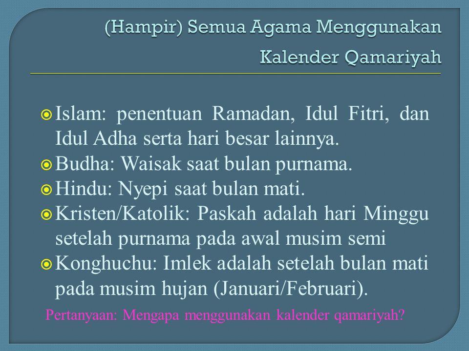 (Hampir) Semua Agama Menggunakan Kalender Qamariyah