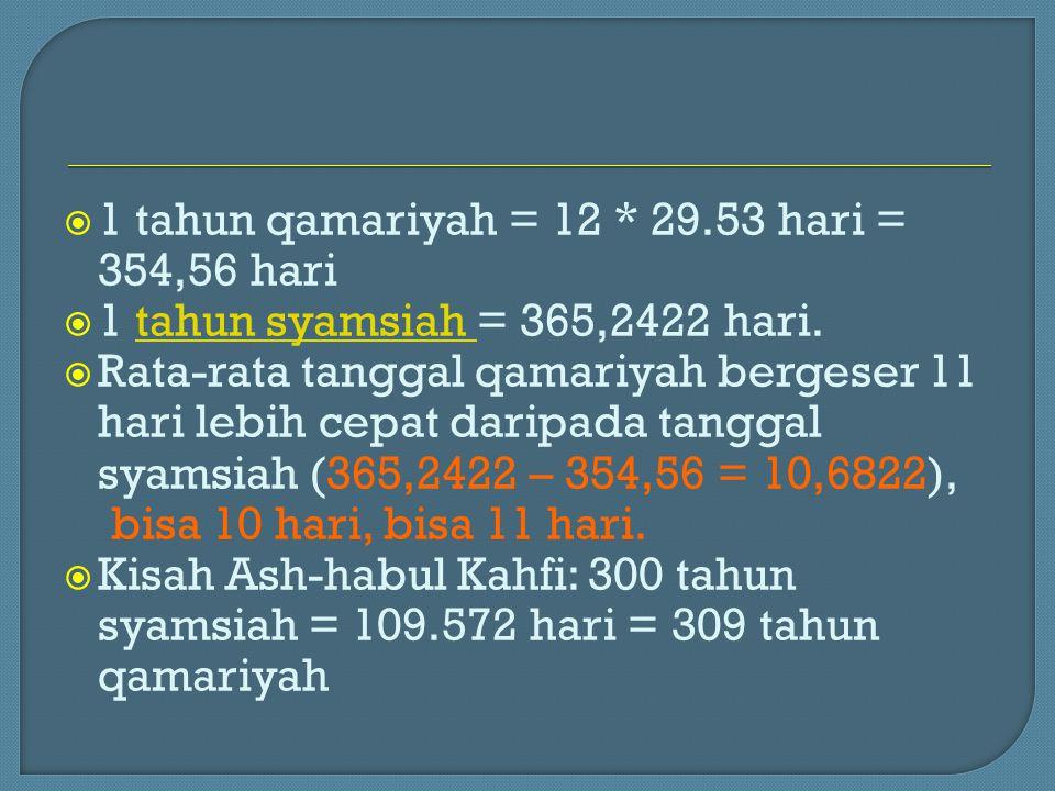 1 tahun qamariyah = 12 * 29.53 hari = 354,56 hari
