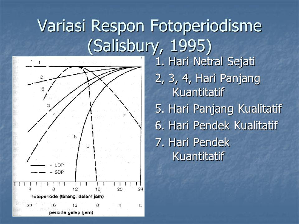 Variasi Respon Fotoperiodisme (Salisbury, 1995)