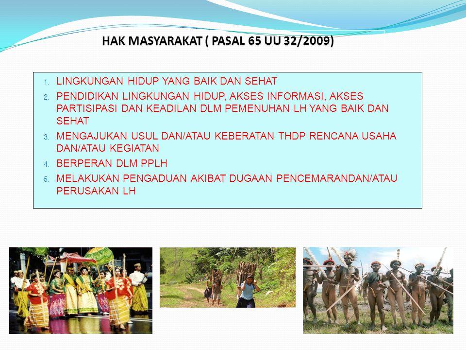 HAK MASYARAKAT ( PASAL 65 UU 32/2009)