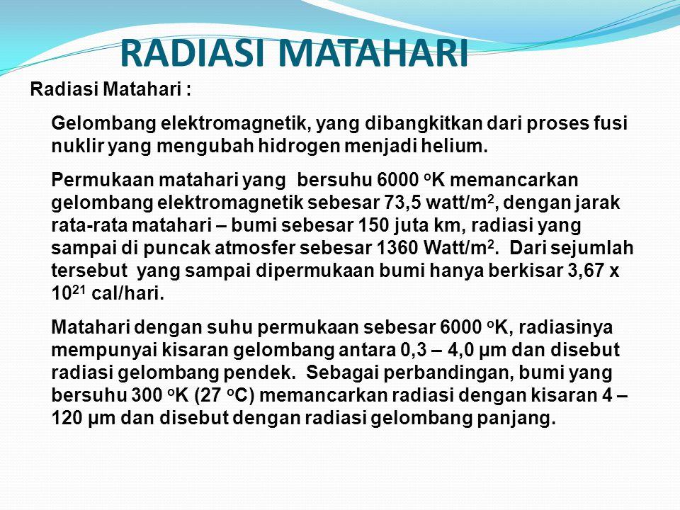 RADIASI MATAHARI Radiasi Matahari :