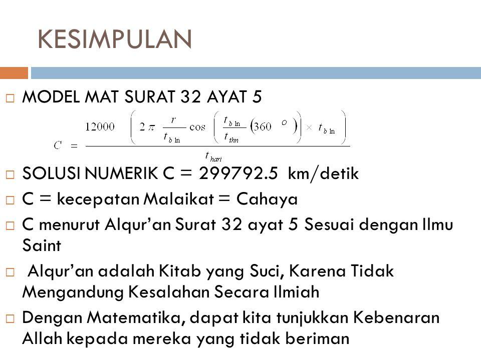 KESIMPULAN MODEL MAT SURAT 32 AYAT 5