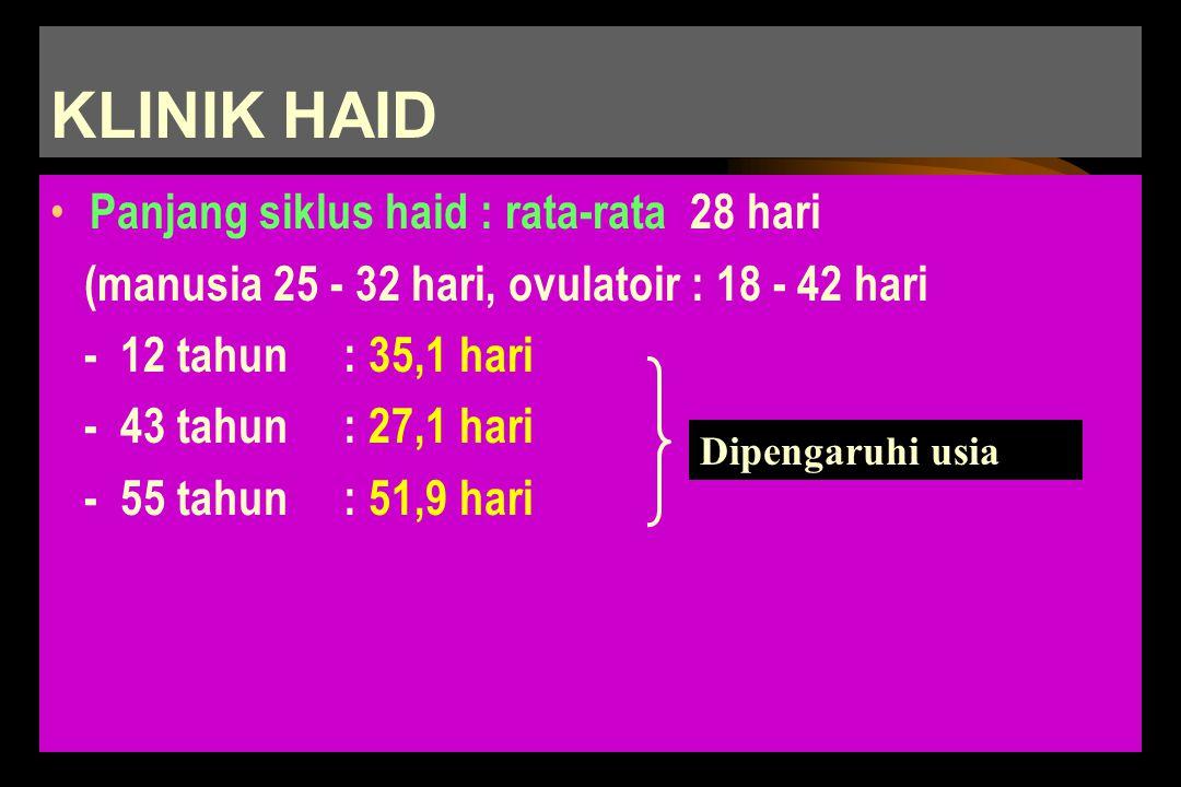 KLINIK HAID Panjang siklus haid : rata-rata 28 hari