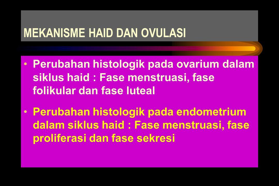 MEKANISME HAID DAN OVULASI