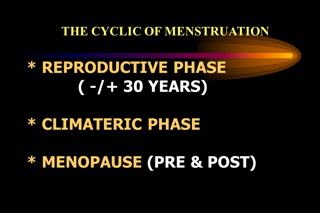 THE CYCLIC OF MENSTRUATION