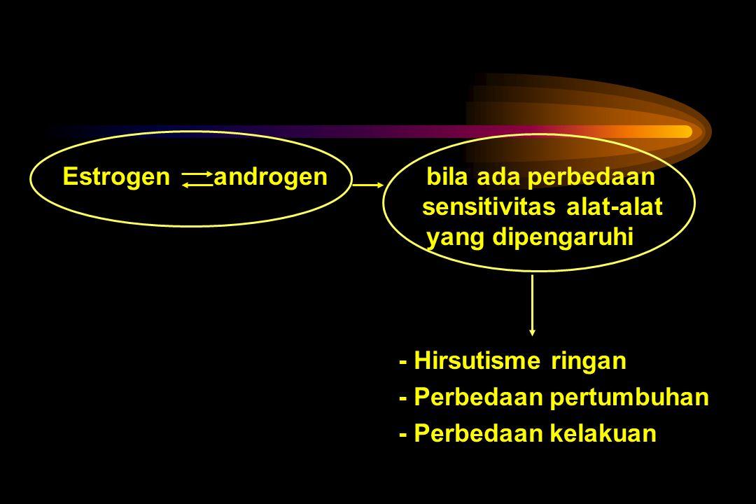 Estrogen androgen bila ada perbedaan