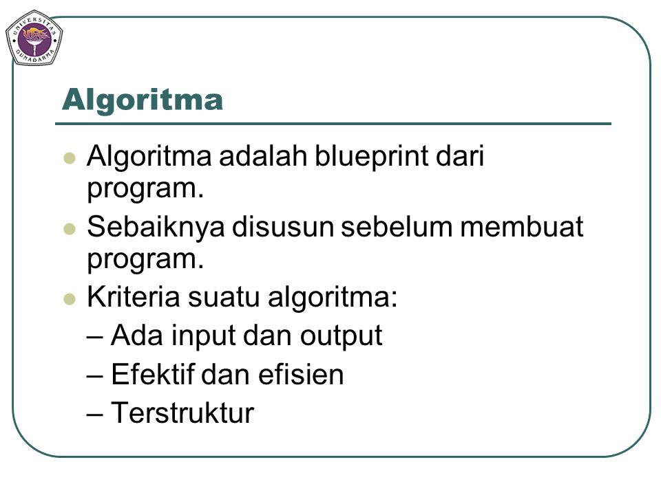 Algoritma Algoritma adalah blueprint dari program.