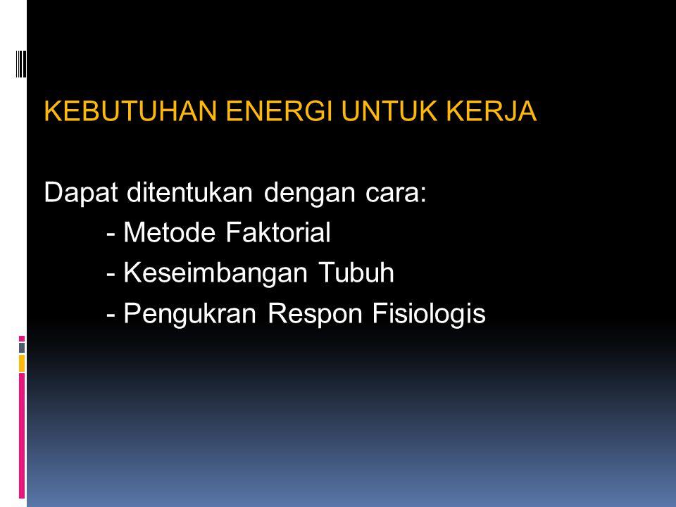 KEBUTUHAN ENERGI UNTUK KERJA