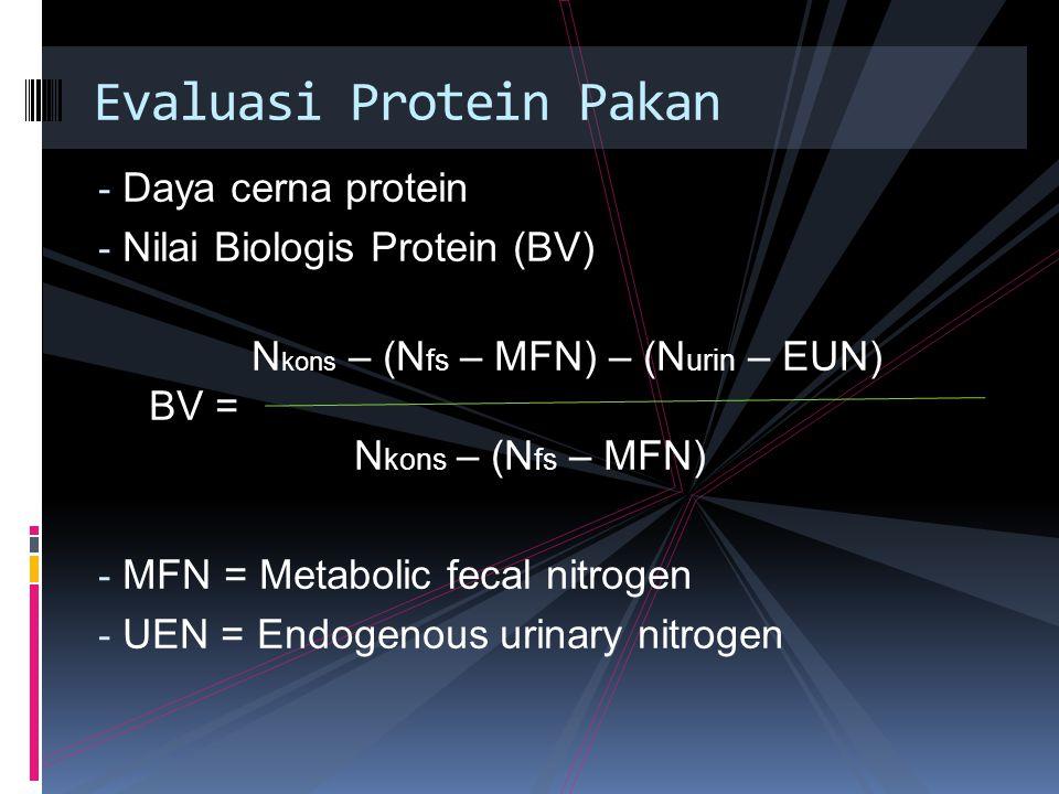 Evaluasi Protein Pakan