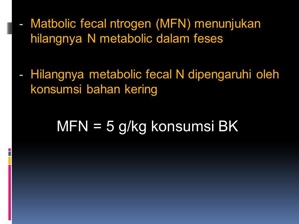 Matbolic fecal ntrogen (MFN) menunjukan hilangnya N metabolic dalam feses