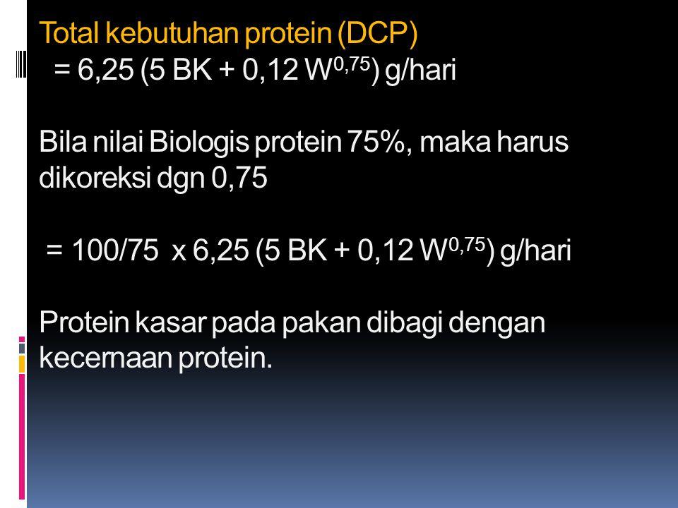 Total kebutuhan protein (DCP) = 6,25 (5 BK + 0,12 W0,75) g/hari Bila nilai Biologis protein 75%, maka harus dikoreksi dgn 0,75 = 100/75 x 6,25 (5 BK + 0,12 W0,75) g/hari Protein kasar pada pakan dibagi dengan kecernaan protein.