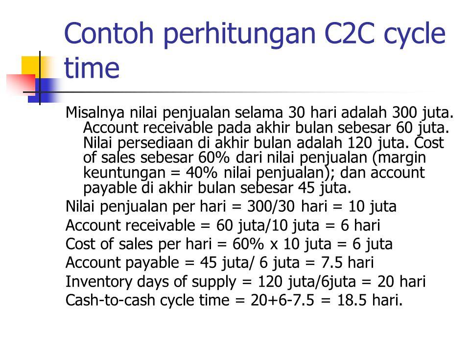 Contoh perhitungan C2C cycle time