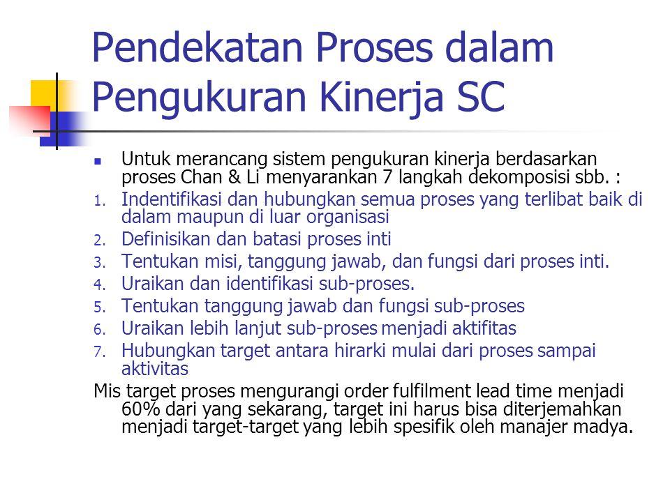 Pendekatan Proses dalam Pengukuran Kinerja SC