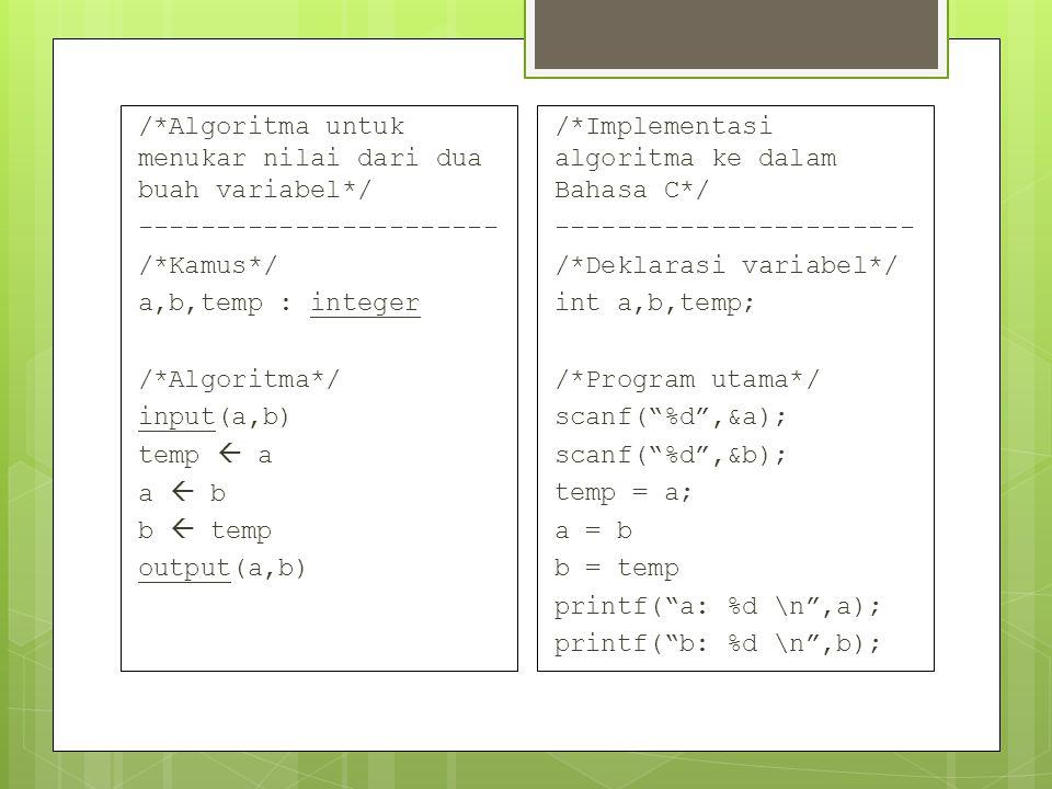 /. Algoritma untuk menukar nilai dari dua buah variabel