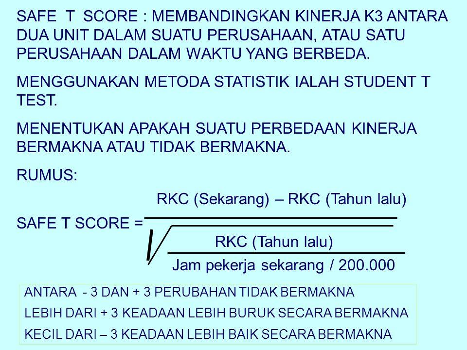 MENGGUNAKAN METODA STATISTIK IALAH STUDENT T TEST.
