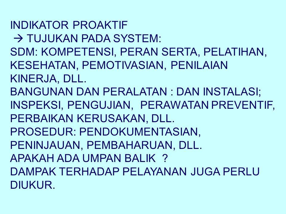 INDIKATOR PROAKTIF  TUJUKAN PADA SYSTEM: SDM: KOMPETENSI, PERAN SERTA, PELATIHAN, KESEHATAN, PEMOTIVASIAN, PENILAIAN KINERJA, DLL.