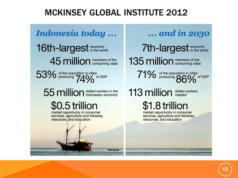 Mckinsey GLOBAL INSTITUTE 2012