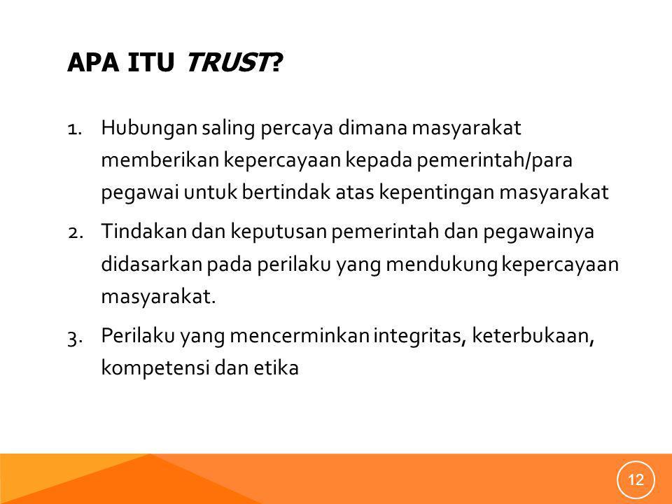 Apa itu Trust