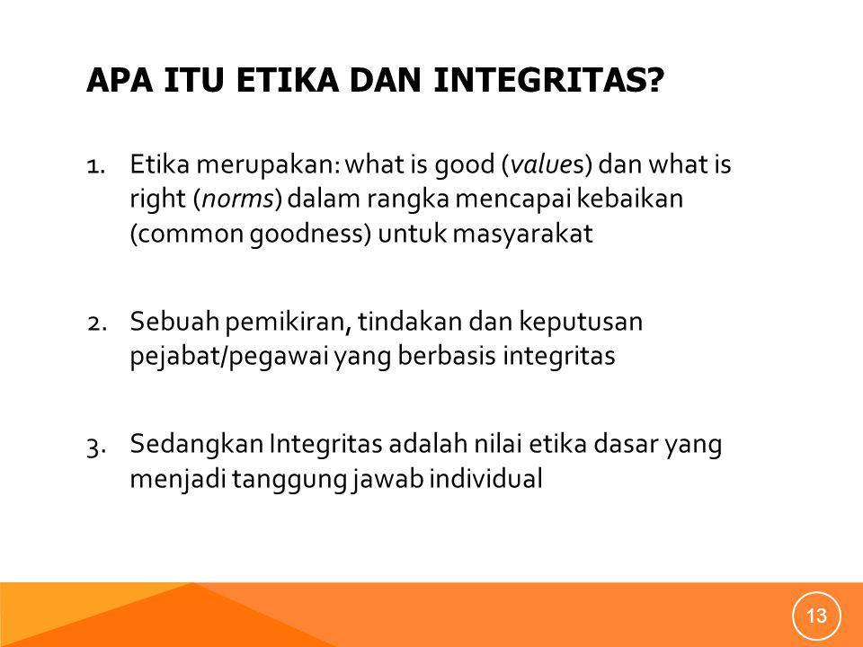 APA itu Etika dan Integritas