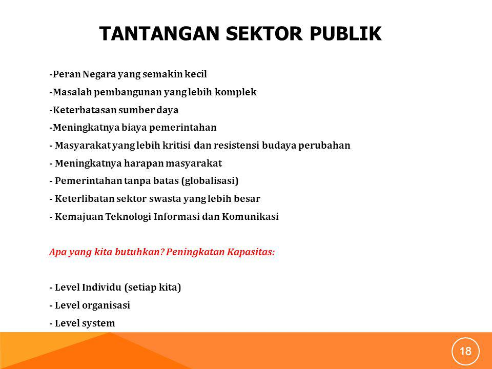 Tantangan sektor publik