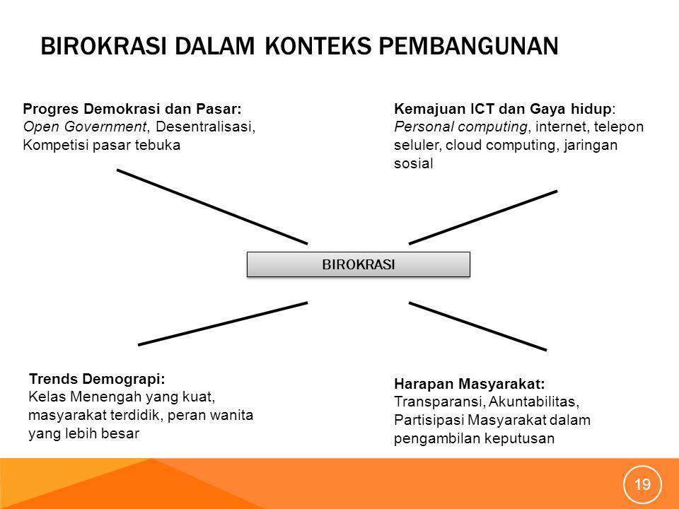 Birokrasi dalam Konteks Pembangunan