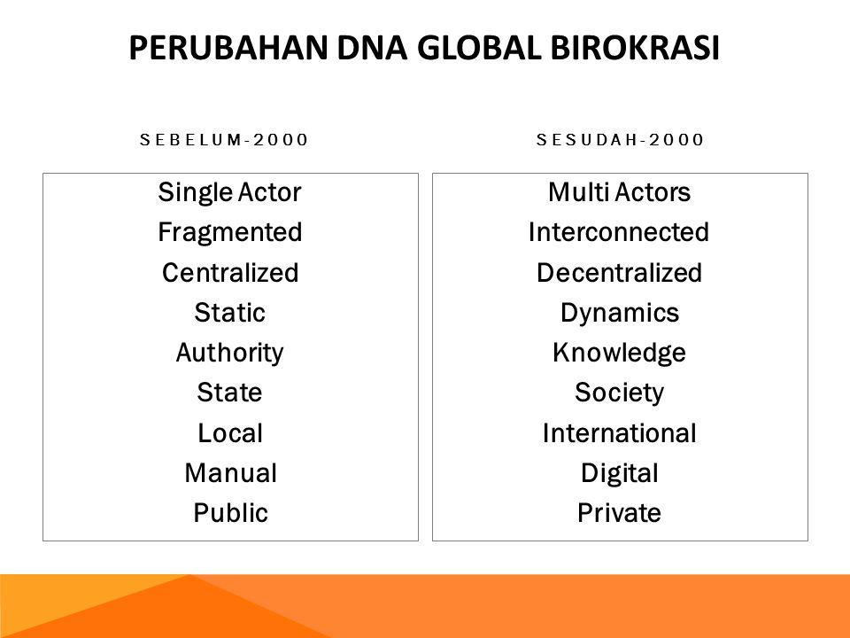 Perubahan DNA Global Birokrasi