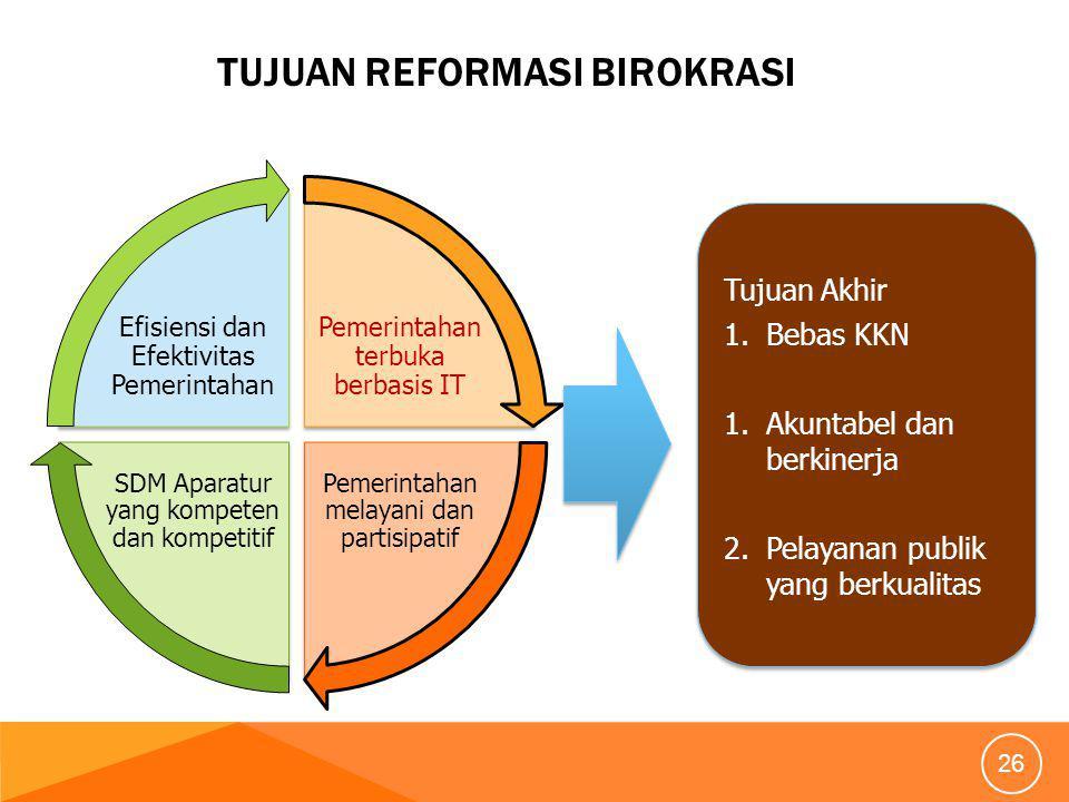 Tujuan Reformasi Birokrasi