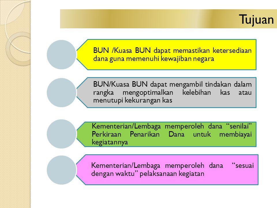 Tujuan BUN /Kuasa BUN dapat memastikan ketersediaan dana guna memenuhi kewajiban negara.