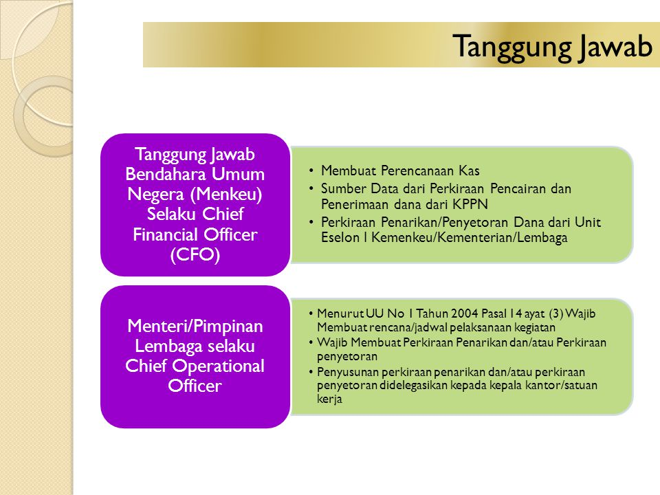 Menteri/Pimpinan Lembaga selaku Chief Operational Officer
