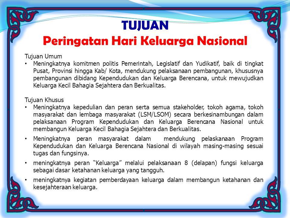 Peringatan Hari Keluarga Nasional