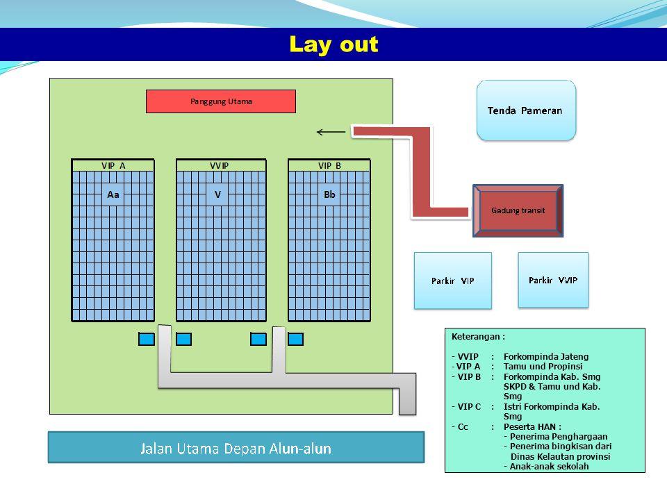 Lay out Keterangan : - VVIP : Forkompinda Jateng