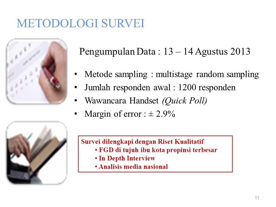 Pengumpulan Data : 13 – 14 Agustus 2013
