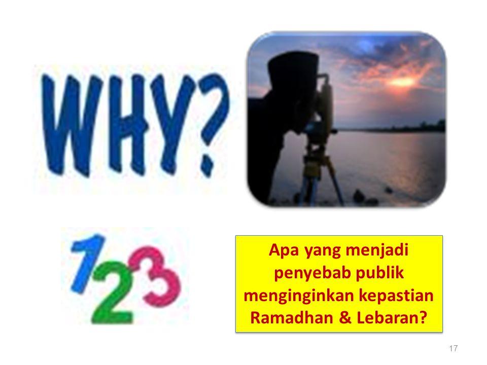 Apa yang menjadi penyebab publik menginginkan kepastian Ramadhan & Lebaran