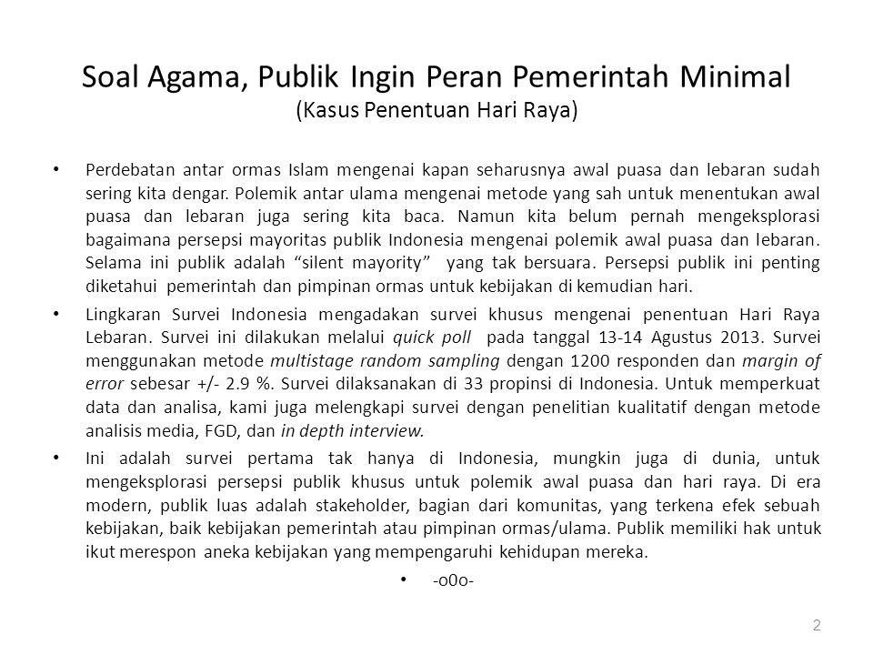Soal Agama, Publik Ingin Peran Pemerintah Minimal (Kasus Penentuan Hari Raya)