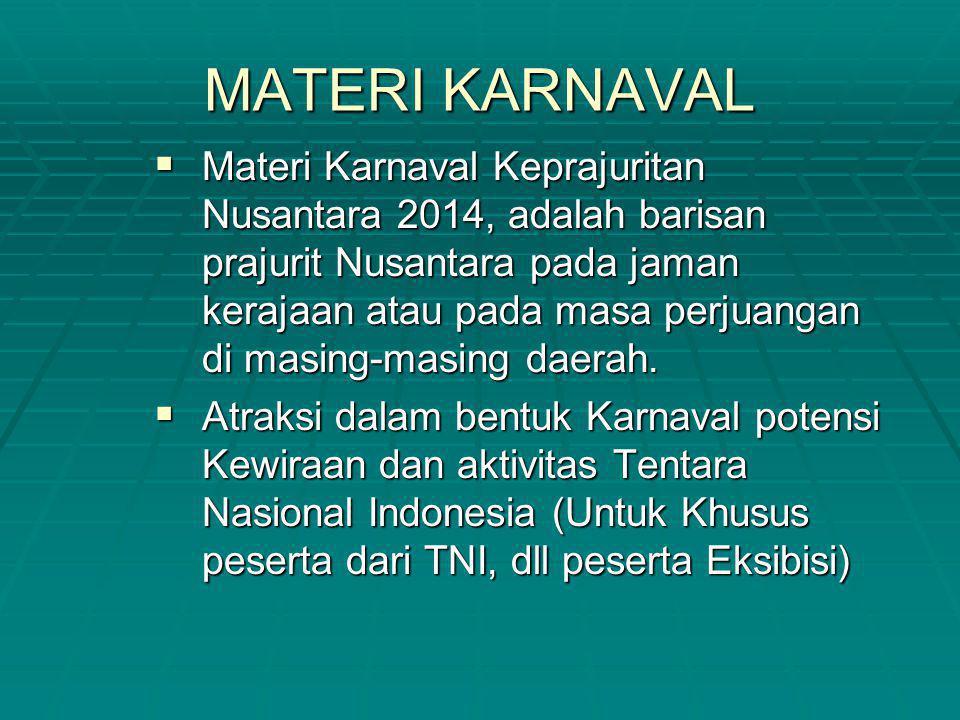 MATERI KARNAVAL