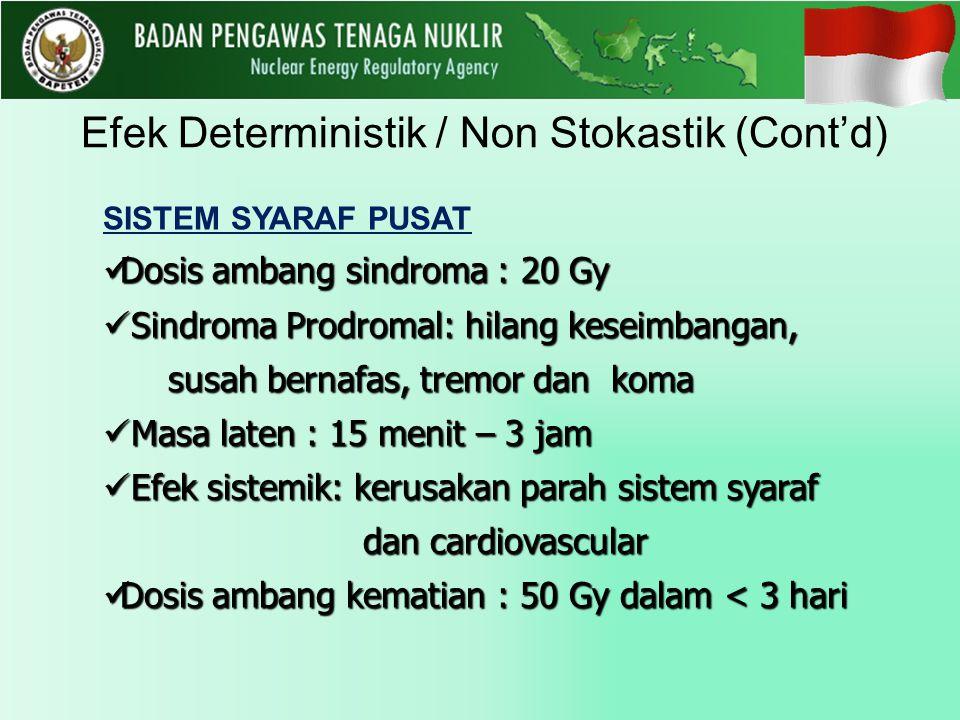Efek Deterministik / Non Stokastik (Cont'd)