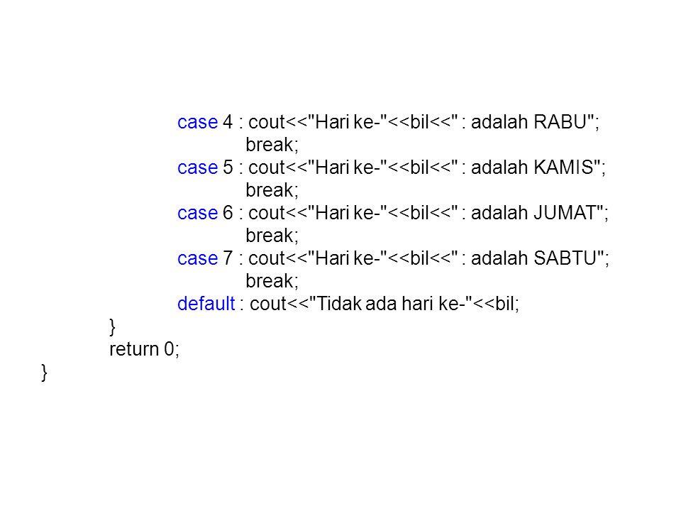 case 4 : cout<< Hari ke- <<bil<< : adalah RABU ;