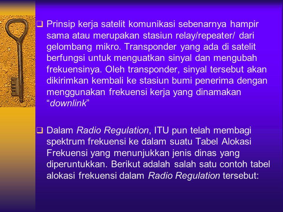 Prinsip kerja satelit komunikasi sebenarnya hampir sama atau merupakan stasiun relay/repeater/ dari gelombang mikro. Transponder yang ada di satelit berfungsi untuk menguatkan sinyal dan mengubah frekuensinya. Oleh transponder, sinyal tersebut akan dikirimkan kembali ke stasiun bumi penerima dengan menggunakan frekuensi kerja yang dinamakan downlink