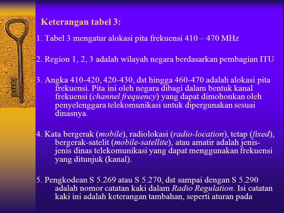 Keterangan tabel 3: 1. Tabel 3 mengatur alokasi pita frekuensi 410 – 470 MHz. 2. Region 1, 2, 3 adalah wilayah negara berdasarkan pembagian ITU.