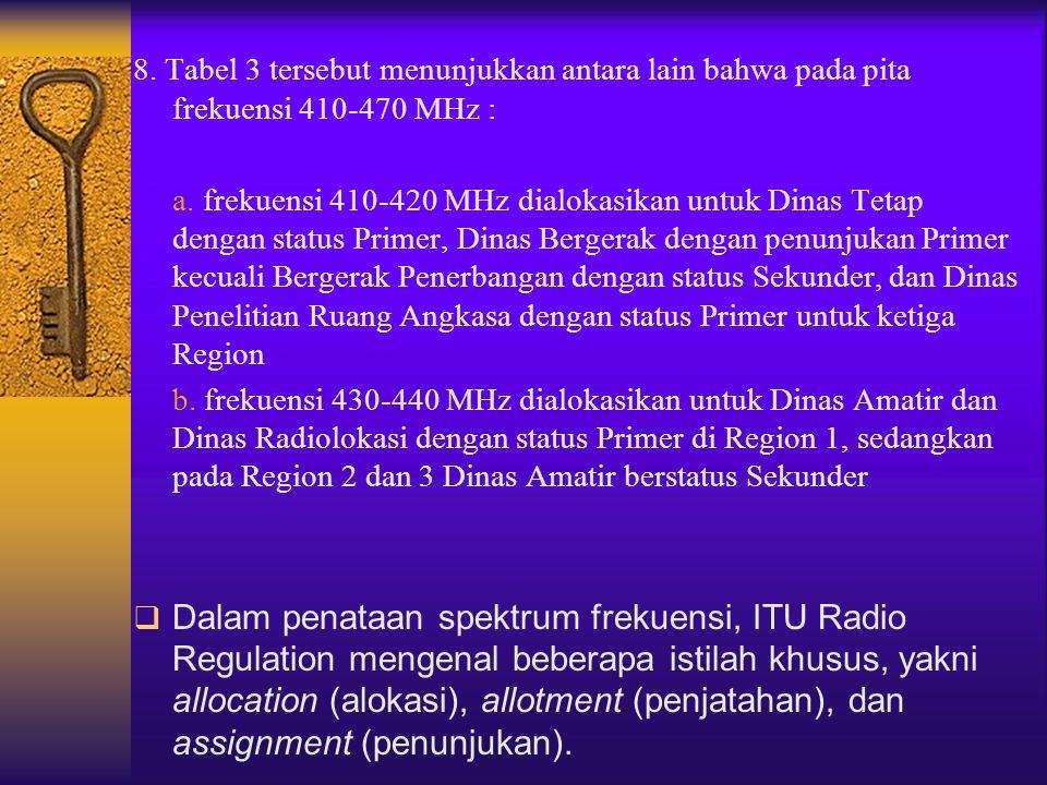 8. Tabel 3 tersebut menunjukkan antara lain bahwa pada pita frekuensi 410-470 MHz :