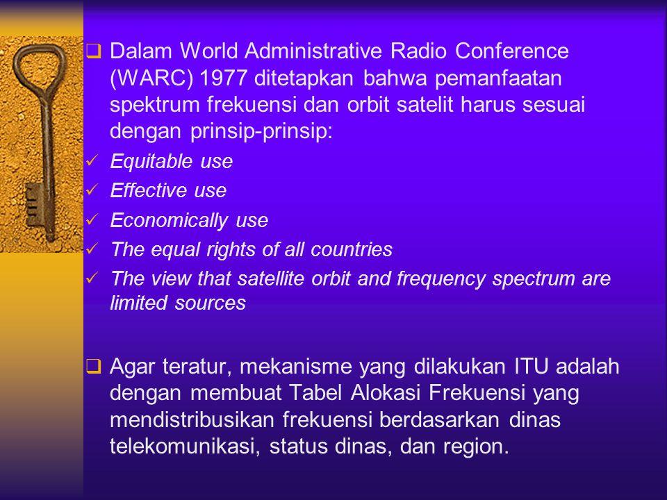 Dalam World Administrative Radio Conference (WARC) 1977 ditetapkan bahwa pemanfaatan spektrum frekuensi dan orbit satelit harus sesuai dengan prinsip-prinsip: