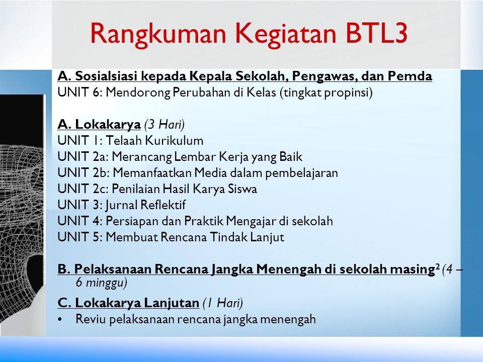 Rangkuman Kegiatan BTL3