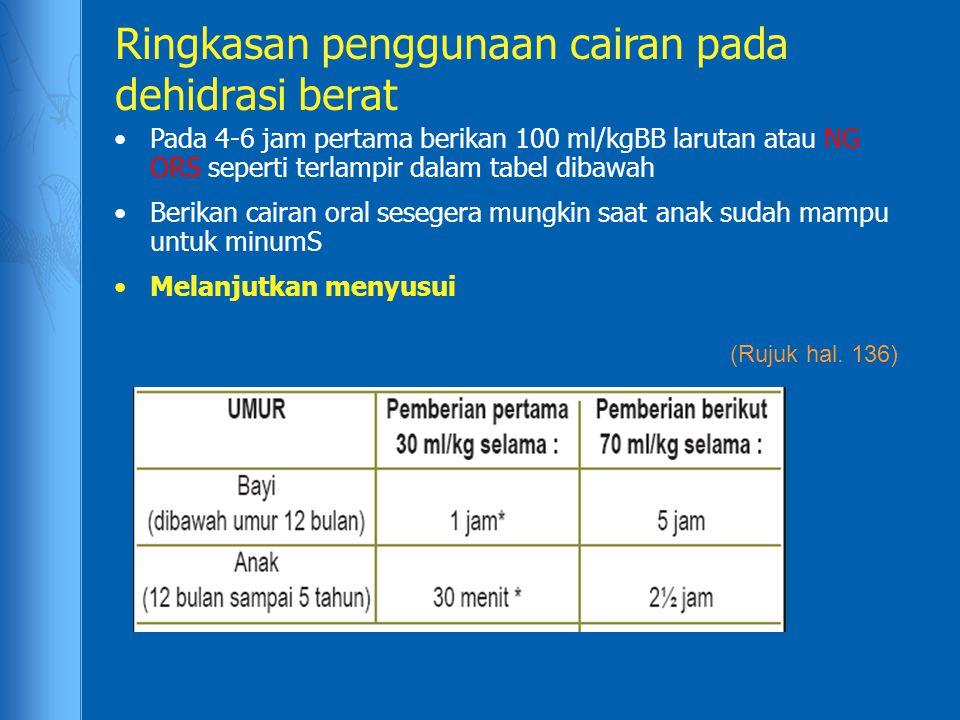 Ringkasan penggunaan cairan pada dehidrasi berat